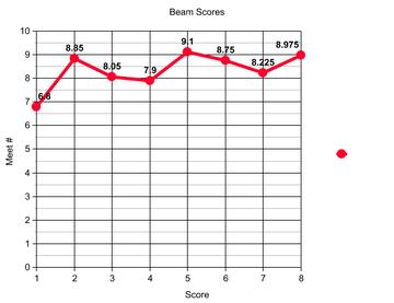 Beam_graph_2